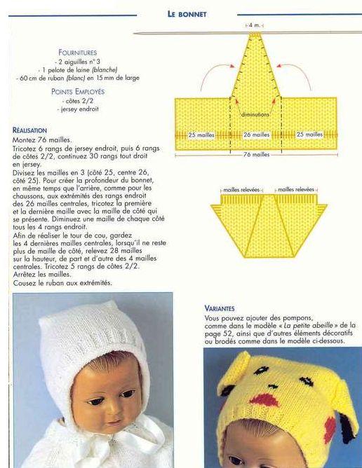 Вязание шапок для новорождённых спицами
